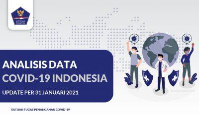 Analisis Data COVID-19 Indonesia (Update Per 31 Januari 2021) -
